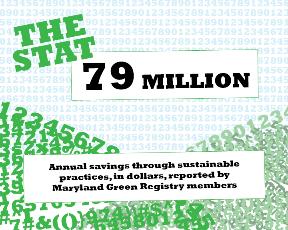 79millionStat